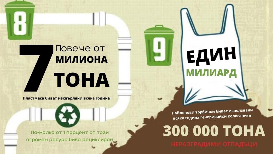 Инфографика за замърсяването и пластмасата